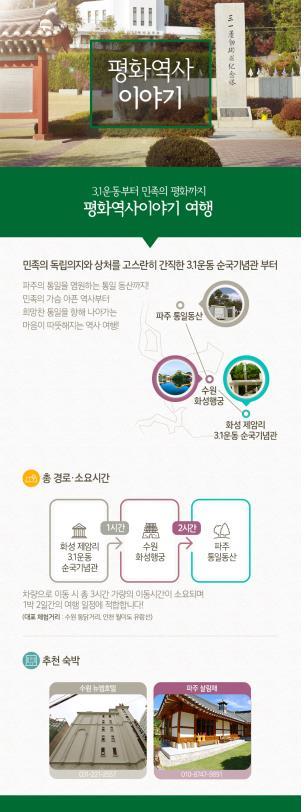 평화역사이야기 등 광복절 역사여행코스 10선 선정