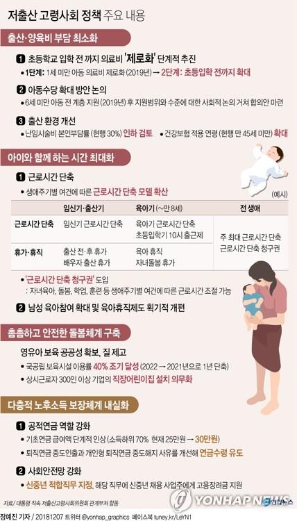 """""""인구절벽 가속화…작년 여성 1명당 출산 0.96명 그칠 듯"""" - 3"""