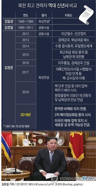"""김정은 """"언제든 美대통령과 마주앉을 준비…오판시 새길 모색""""(종합) - 5"""