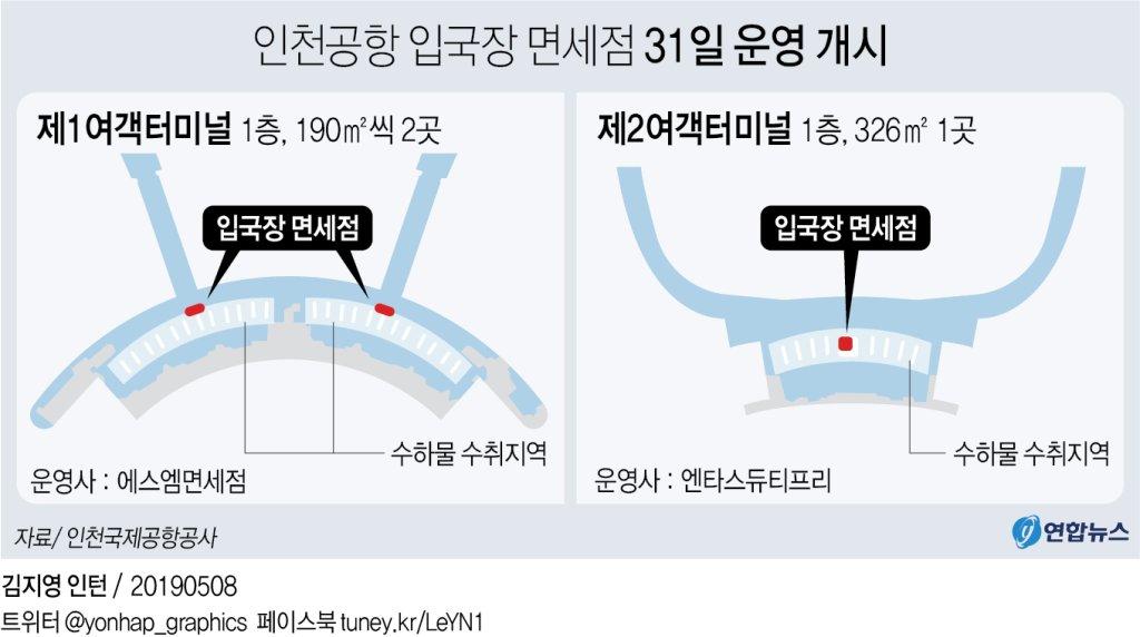 """인천공항공사 """"입국장 면세점 이달 31일 운영개시"""" - 2"""