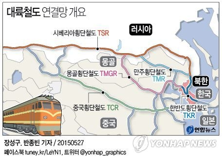 S. Korea joins inter-governmental organization on railway cooperation
