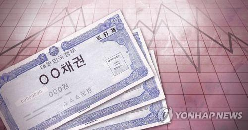 S. Korea's debt sales rise in 2018: data - 1