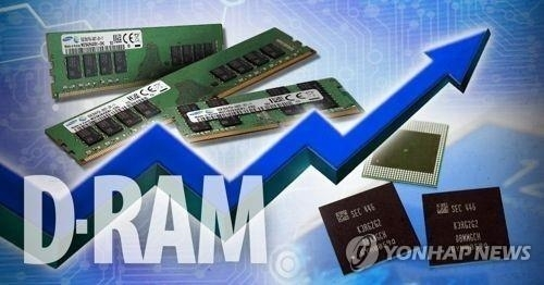 Memory chip prices jump following Japan export curbs - 1