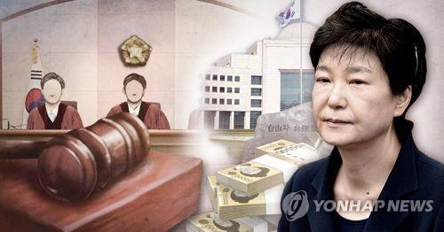 Appellate court reduces former President Park's sentence in spy agency fund case - 1