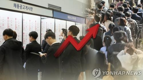 S. Korea's ratio of unemployed in late 20s ranks highest among OECD nations - 1