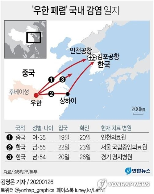 This image created by Yonhap News Agency shows the travel route taken by three people who have been confirmed to have contracted Wuhan coronavirus as of Jan. 26, 2020. (Yonhap)