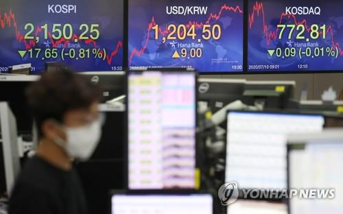 (LEAD) Seoul stocks slump on virus concerns