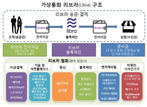 [금융위원회 제공]