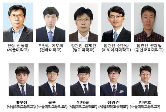 한국 물리올림피아드 대표단 5명 모두 금메달…중국과 공동 1위   연합뉴스