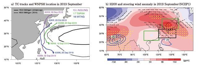 동아시아 대기순환 움직임 분석 연구도