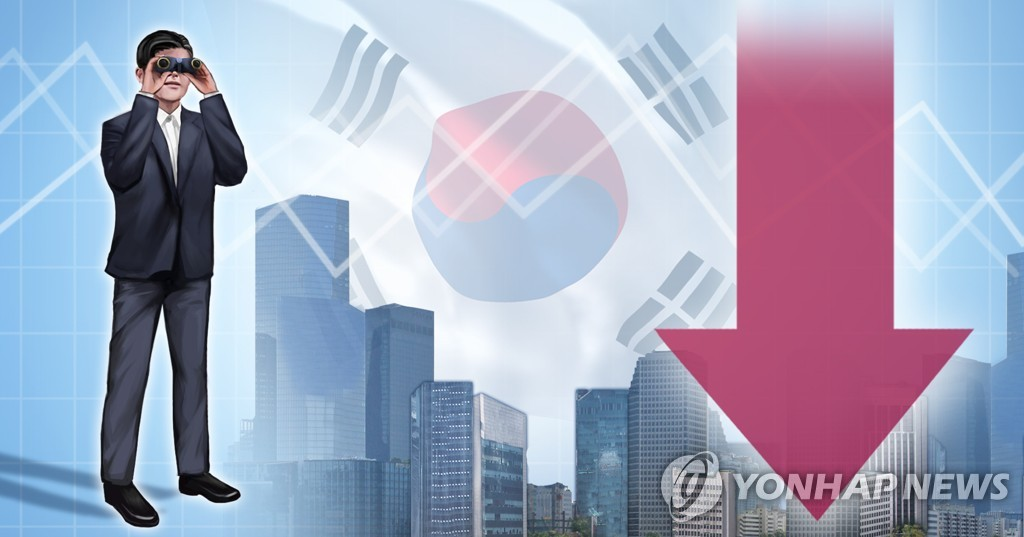 Moody's cuts S. Korea's 2019 growth outlook to 2 pct - 1