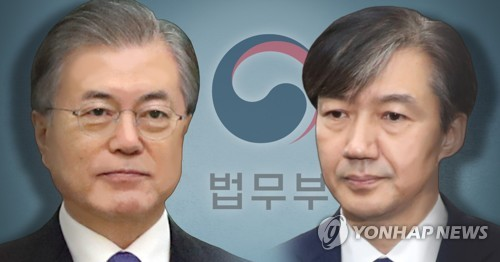(LEAD) Moon's approval rating drops to lowest in weekly survey