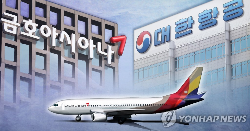 The graphic image shows Asiana Airlines' passenger jet against the background of Kumho Asiana Group and Korean Air headquarters buildings. (Yonhap)