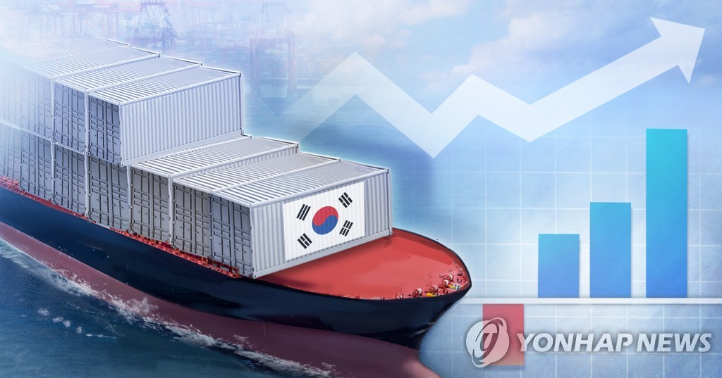 S. Korea's exports set to expand up to 12 pct over Q1: Exim Bank - 1