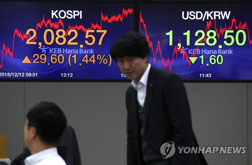 (LEAD) Seoul shares spike 1.4 pct on eased trade concern - 1