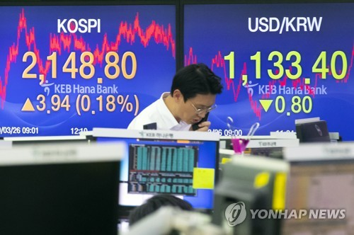 (LEAD) Seoul shares rebound amid lingering growth concerns