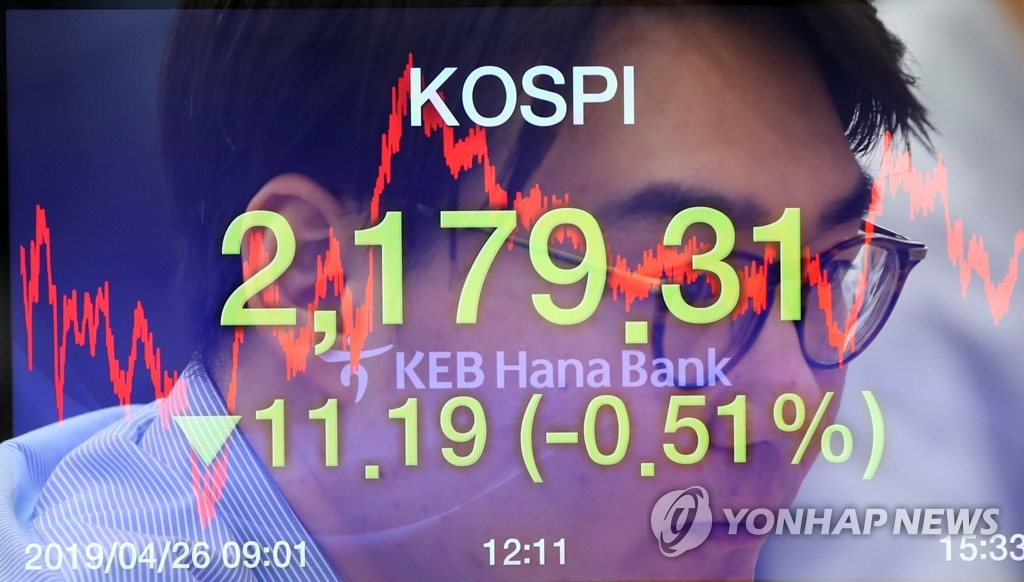 LEAD) Seoul stocks down for 3rd day on economic woes