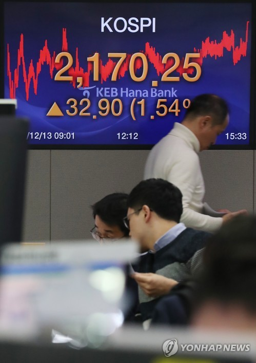 KOSPI spikes on U.S.-China trade deal
