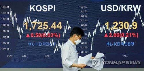 Seoul stocks end almost flat