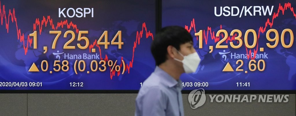 A dealer walks across the trading room of Hana Bank in Seoul on April 3, 2020. The benchmark Korea Composite Stock Price Index (KOSPI) closed nearly flat at 1,725.44, adding 0.58 point or 0.03 percent from the previous session. (Yonhap)