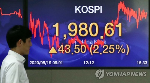 Seoul stocks soar to over 2-month high on hope of vaccine development