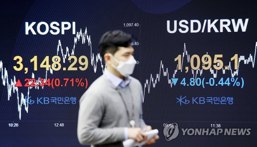 An electronic signboard at a KB Kookmin Bank dealing room in Seoul shows the benchmark Korea Composite Stock Price Index (KOSPI) closed at 3,148.29 on Jan. 13, 2021, up 22.34 points or 0.71 percent from the previous session's close. (Yonhap)