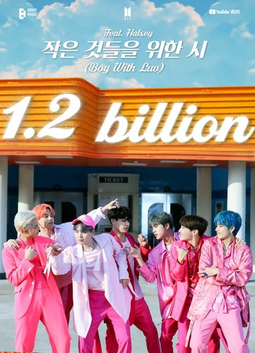BTS' 'Boy With Luv' MV tops 1.2 bln YouTube views