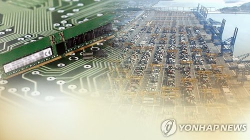 Korea's exports down 0.2 pct in first 20 days of January